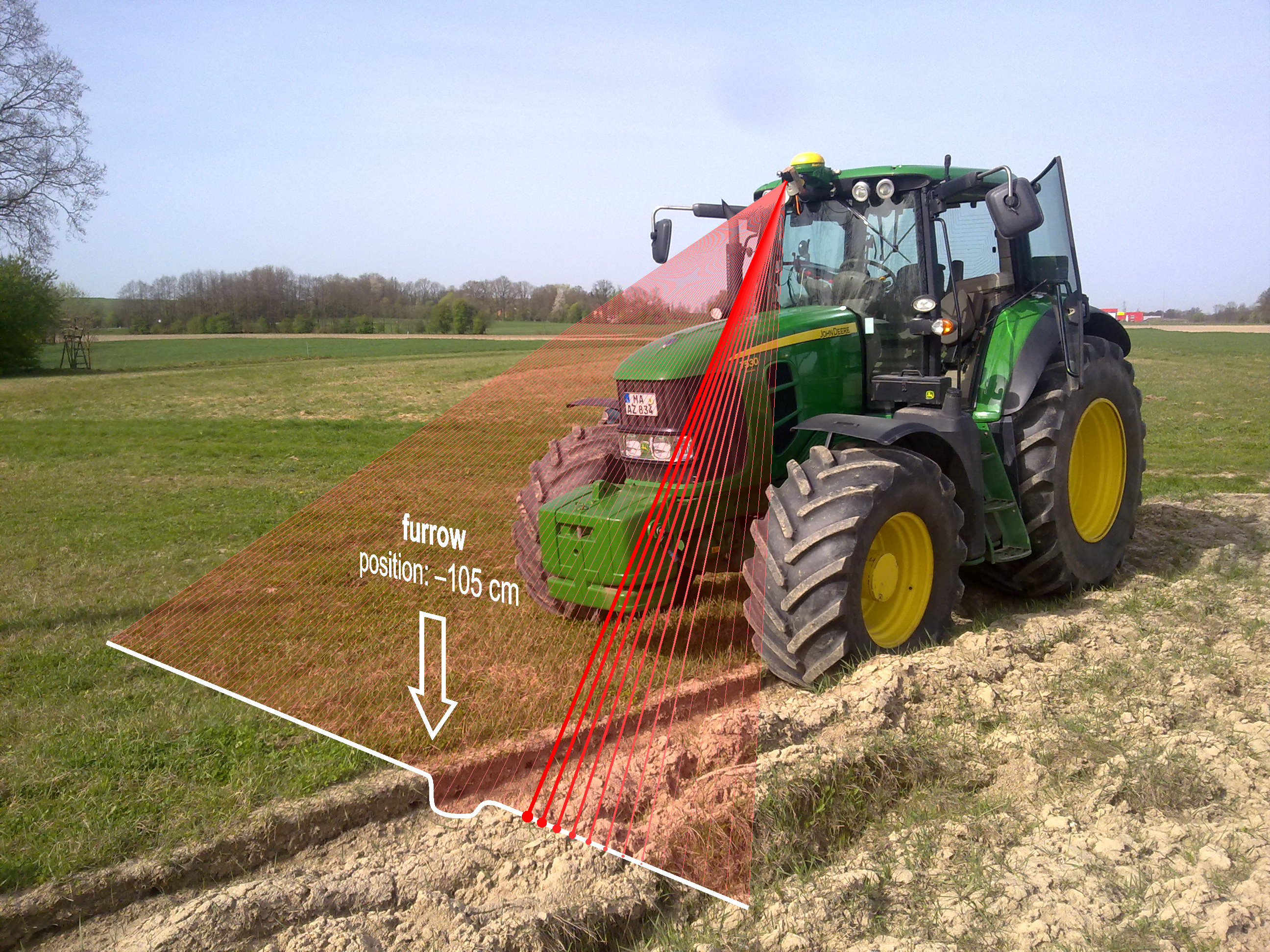 Driver Assistance System for Agricultural Vehicles