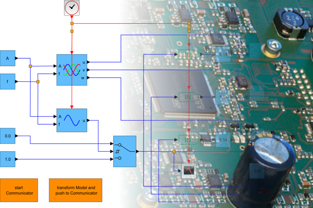 X2C: Rapid Prototyping for Control Systems