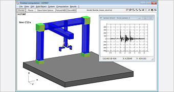 HOTINT – Simulation of Mechatronic Systems