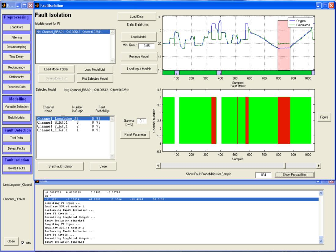 FDI   Fault Detection and Isolation   Software