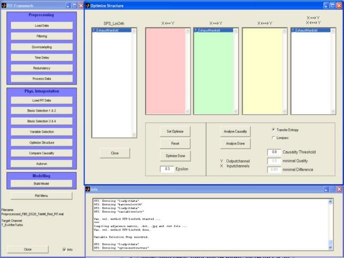 PIT | Physical Interpretation Tool | Software