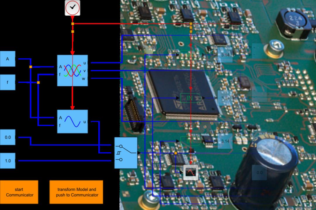 X2C: Rapid Prototyping für Regelungssysteme