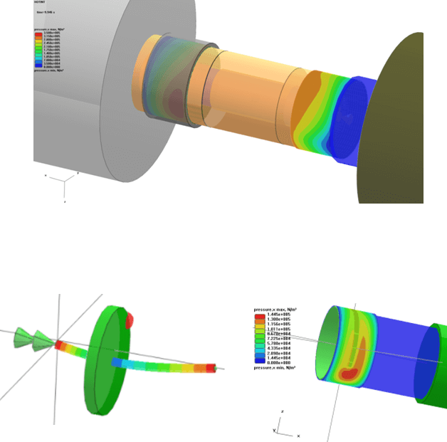 SIMULATION ROTORDYNAMICS