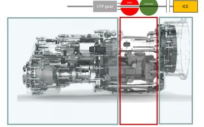 Emissionsreduzierung durch elektrischen Variator bei Stufenlosgetrieben