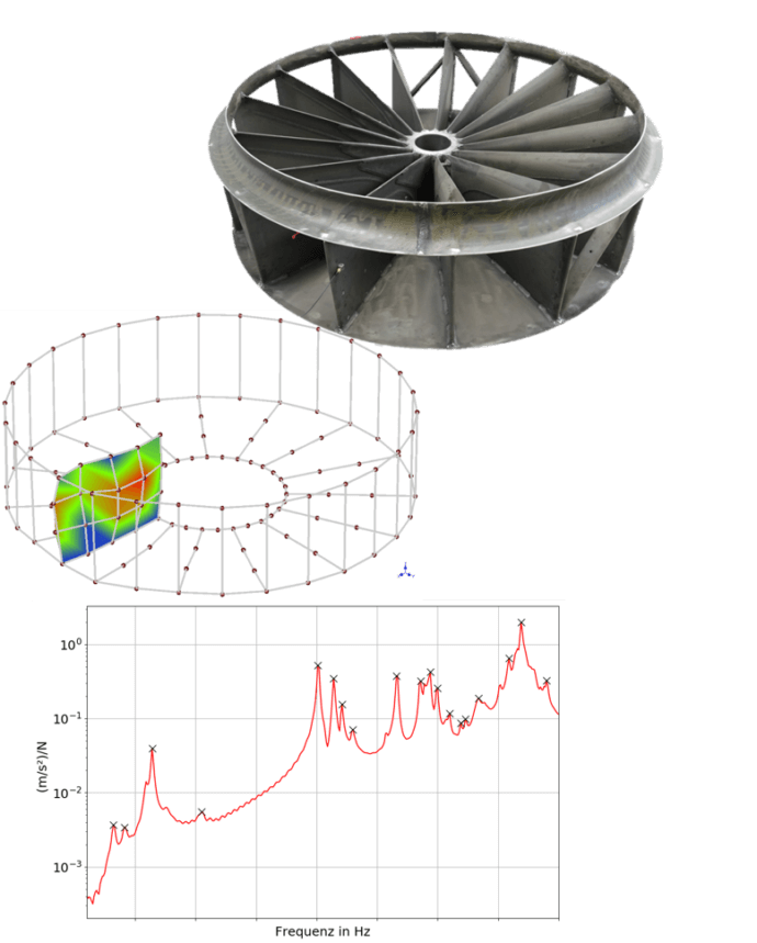 vibrations measurement